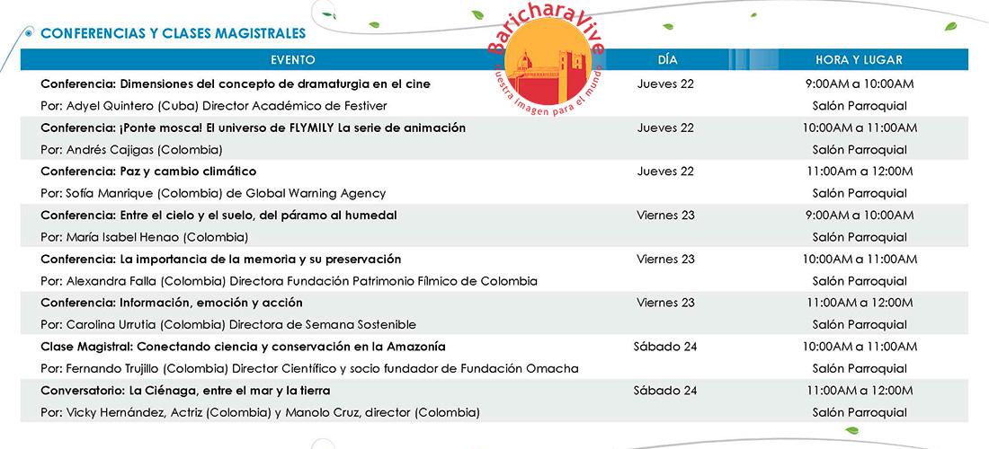programademanofestiver2016-conferenciasyclsesmagistrales